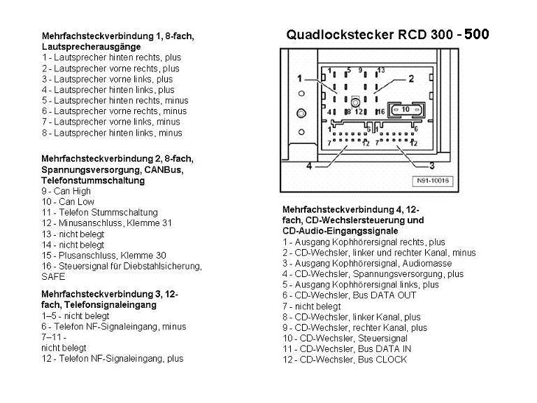 инструкция для Rcd 300 Mp3 - фото 10
