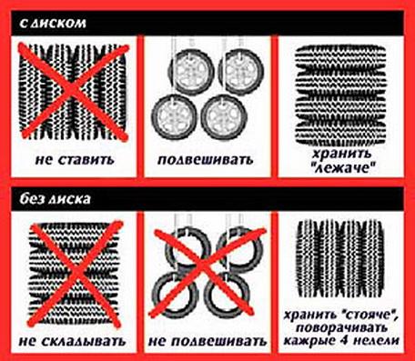 Вариант хранения колёс дома (фото) - page 2 - шины и диски -.