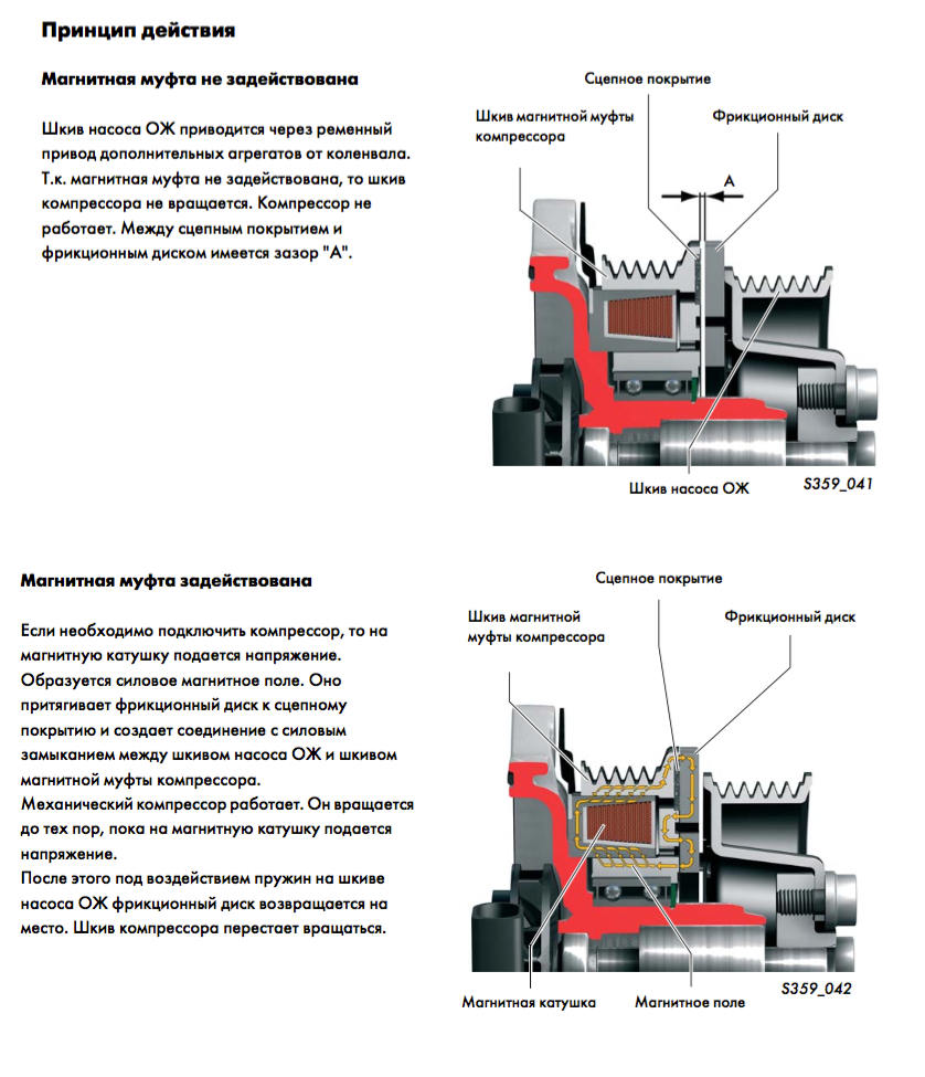магнитная муфта турбокомпрессора1