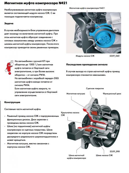 магнитная муфта турбокомпрессора